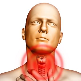 Изображение боли в горле